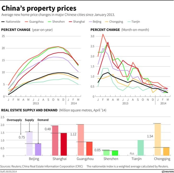 Chinese real estate is in real trouble – Breakingviews