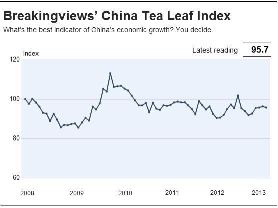 China Tea Leaf Index September 2013