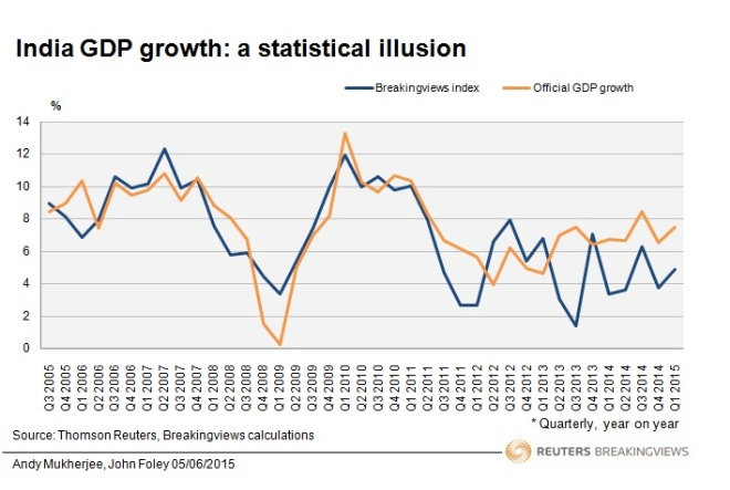 India GDP growth: a statistical illusion