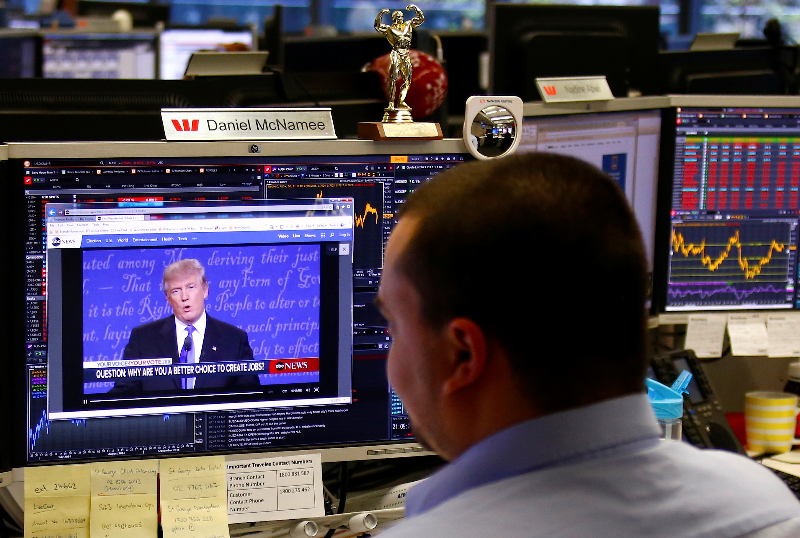 Volatility Erupts in Global Currency Markets - One News Page VIDEO